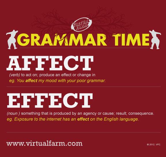 GRAMMAR TIME: Affect vs. Effect