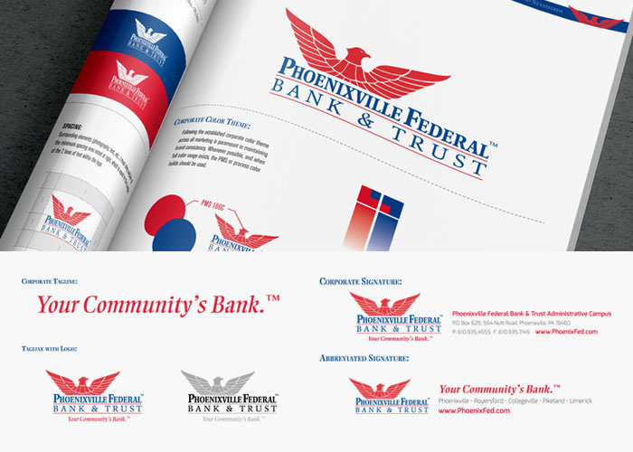 Retail and Commercial Bank Brand and Identity Development Bank Marketing Campaigns
