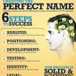 Creating the Perfect Name: Six Steps to Success
